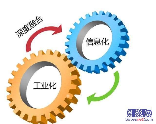 企业申请两化融合的条件有哪些